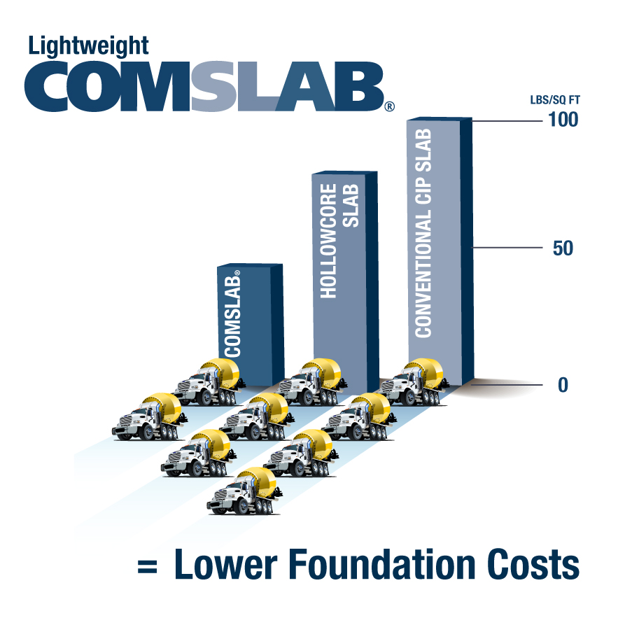 Comslab-InfoGraphic1