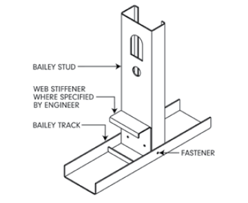 Bailey stud with web stifferner reinforcing